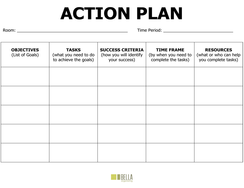 Action Plan Template Doc