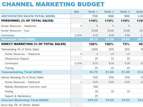 Marketing-Budget-Template-Template-Docs