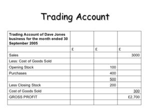 trading-profit-and-loss-account-printable-word