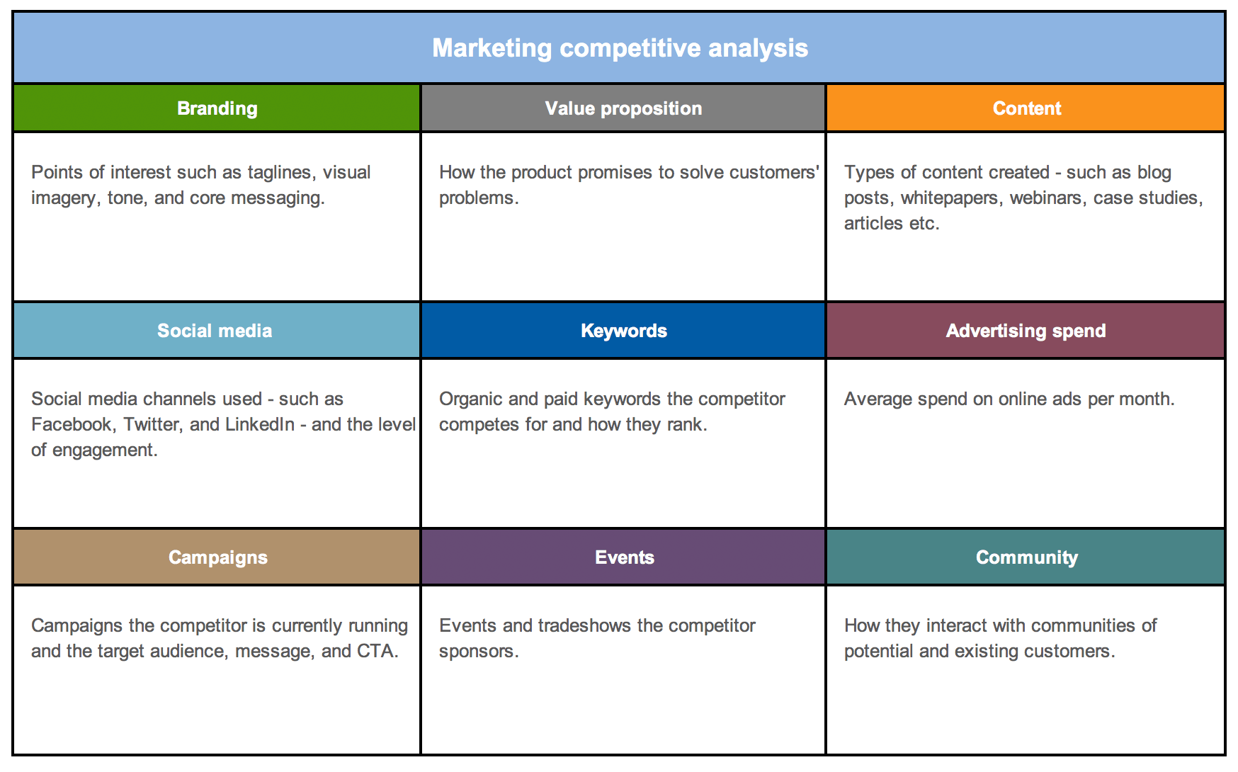 marketing-competitive-analysis-template-document-pdf-doc